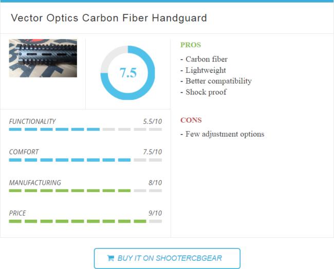 Carbon fiber pros cons