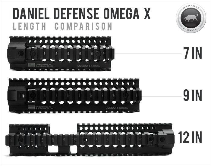 Madbull Daniel Defense Omega X comparativa