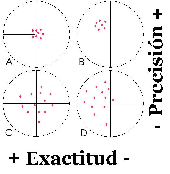 Airsoft Precision
