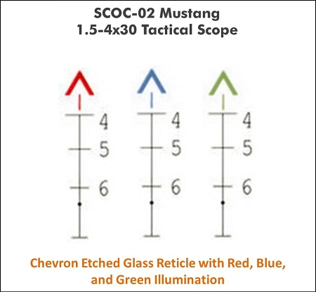 Chevron Reticle
