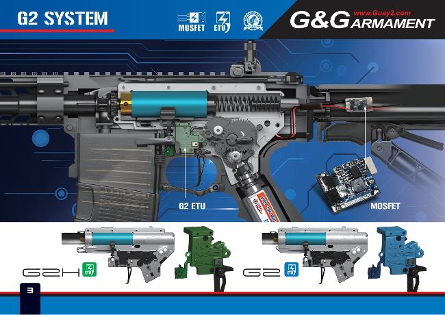 GandG G2 Gearbox